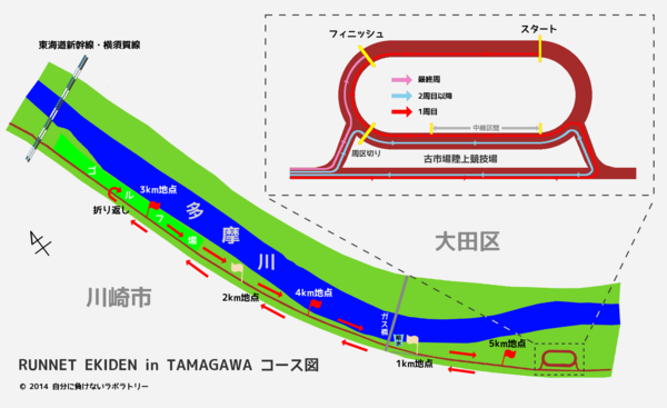 RUNNET EKIDEN in TAMAGAWA コース図