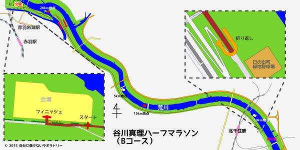 谷川真理ハーフマラソン Bコース