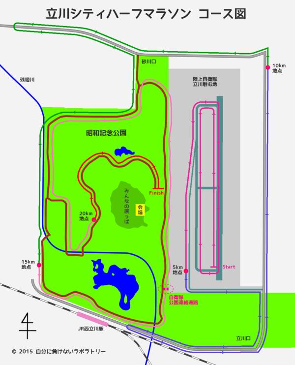 立川シティハーフマラソン コース図