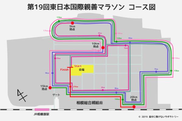第19回東日本国際親善マラソン コース図