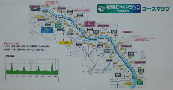 2015板橋Cityマラソン コースマップのパネル