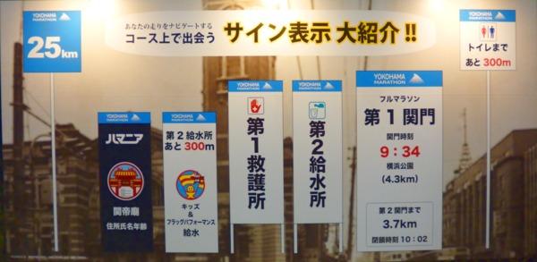 横浜マラソン2016 コース上のサイン表示